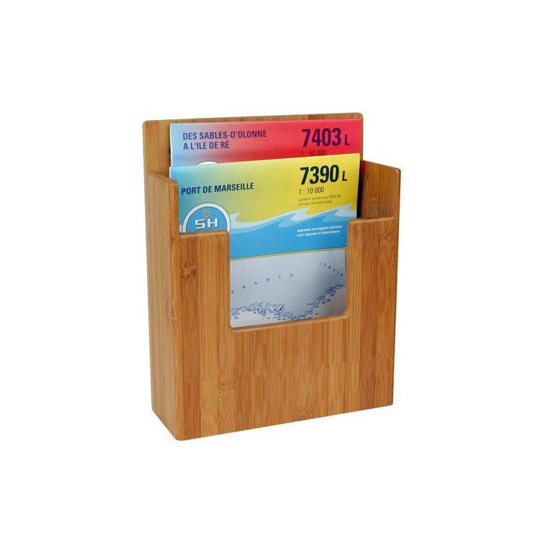 Navigation box