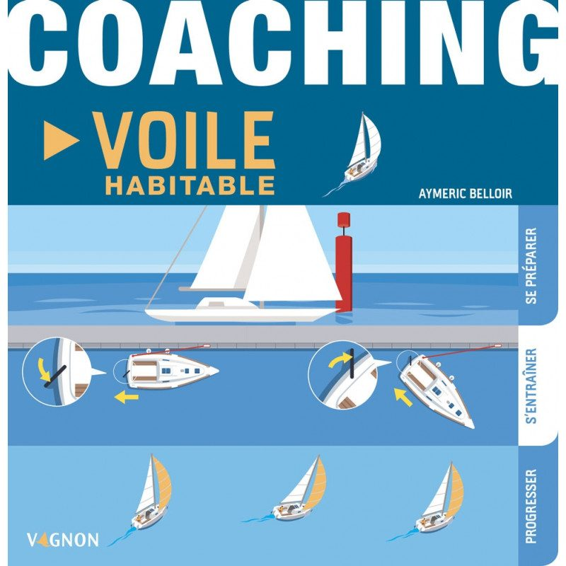 Sailing coaching | Picksea