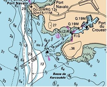 Alignements sur une carte marine
